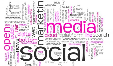 wordcloud, tagcloud, cloud