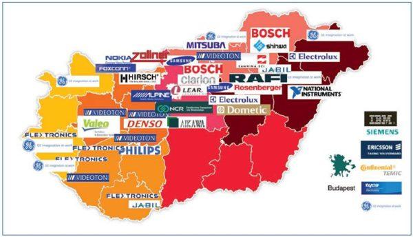 Companii Ungaria