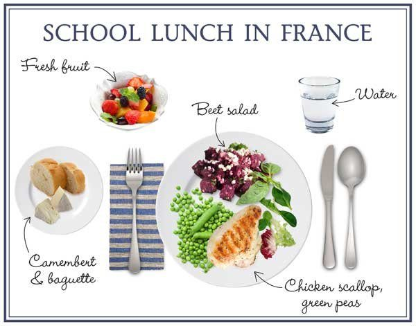 School Lunch Menu 1 01