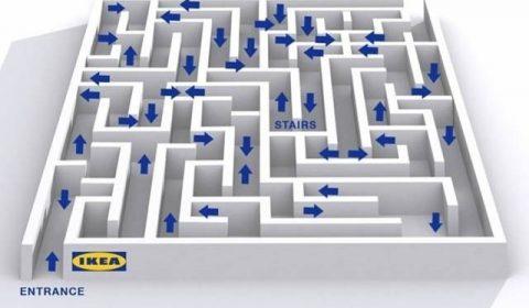 Ikea Way