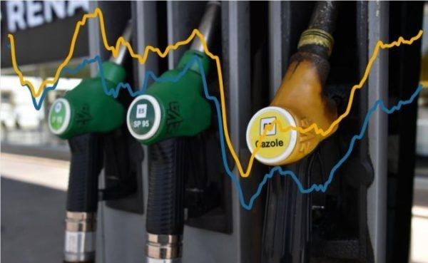 Preturi Carburanti